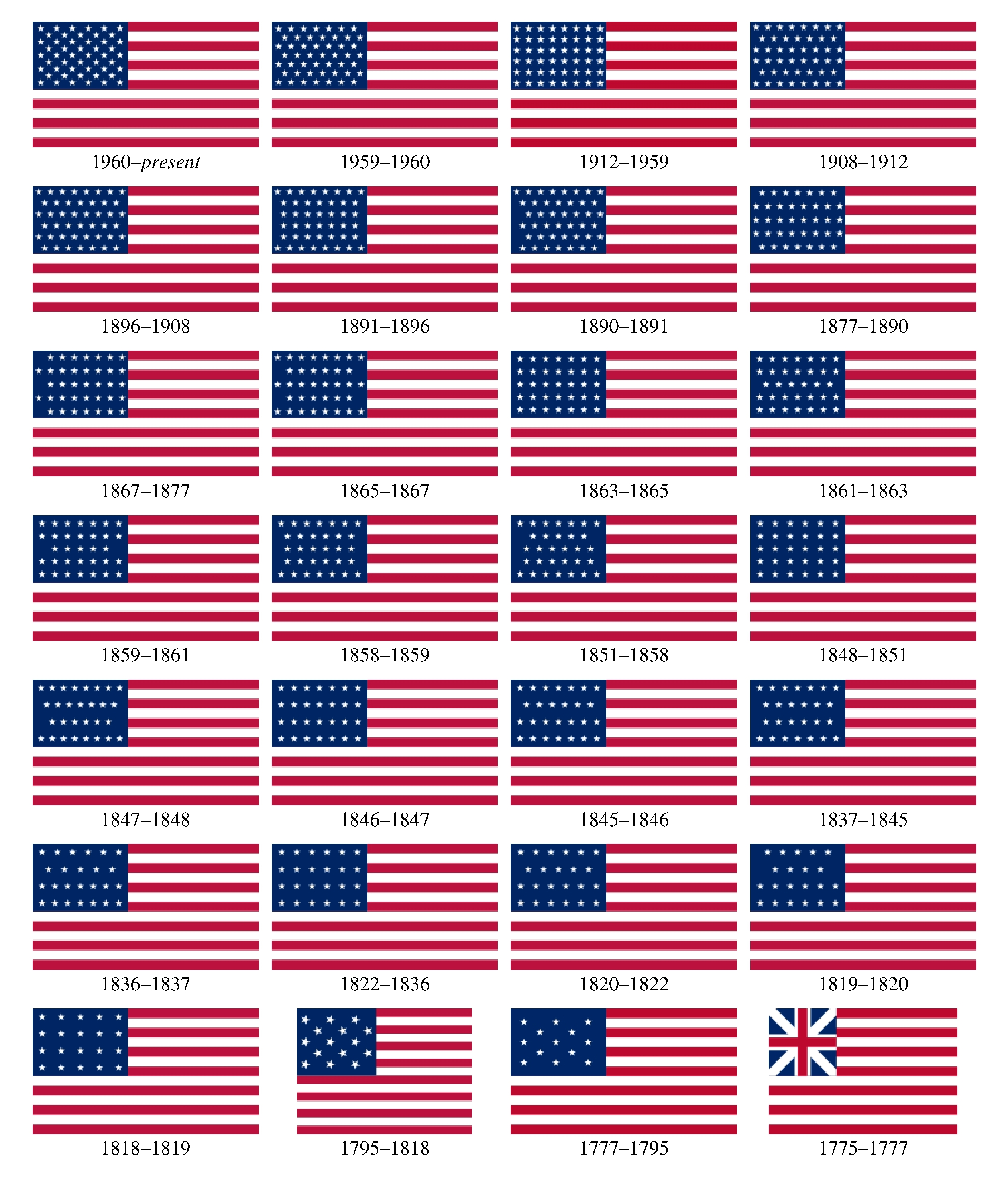 Navy club uss carbon county ship 260 featured flags of for History of american flags