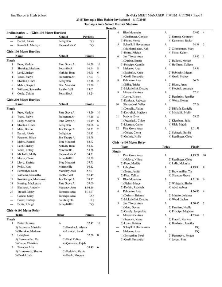 Tamaqua Blue Raider Invitational Results, April 2015-page-003