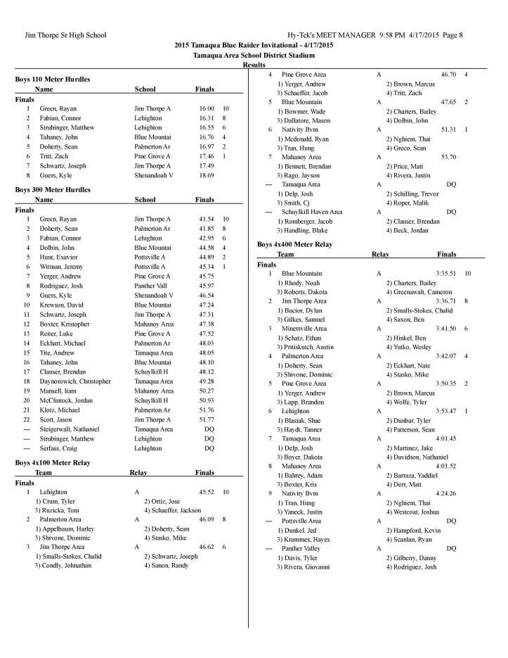 Tamaqua Blue Raider Invitational Results, April 2015-page-008