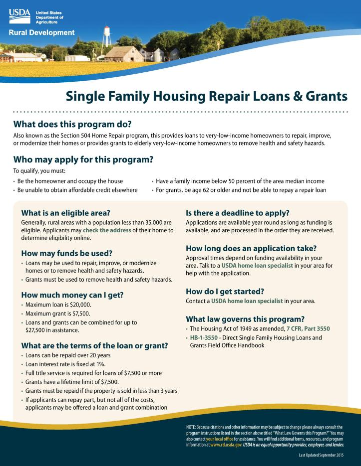 Finding The Best Home Improvement Loan